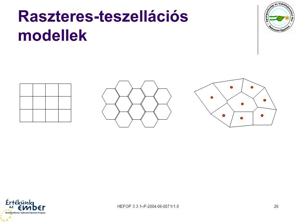 Raszteres-teszellációs modellek