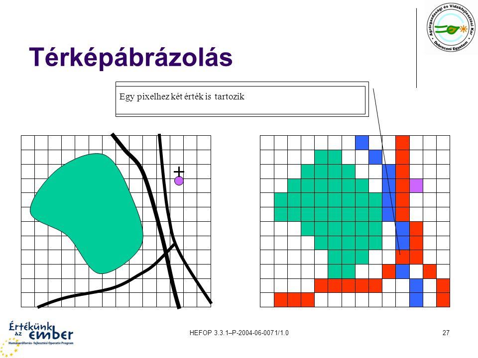 Térképábrázolás Egy pixelhez két érték is tartozik