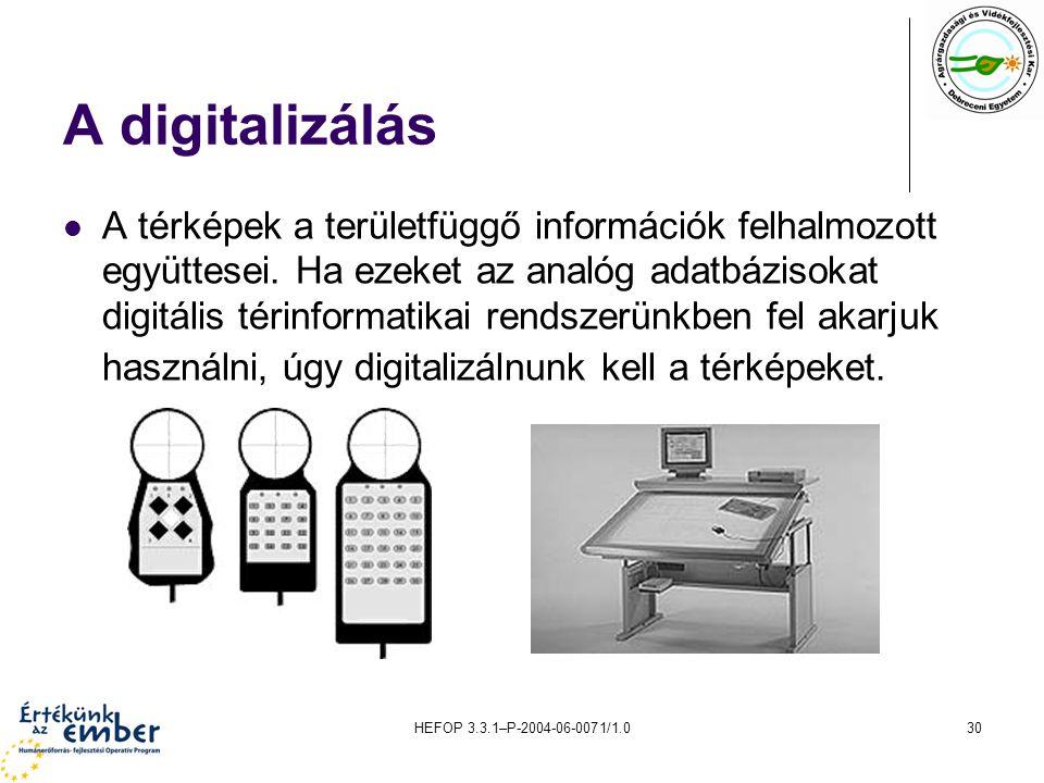 A digitalizálás