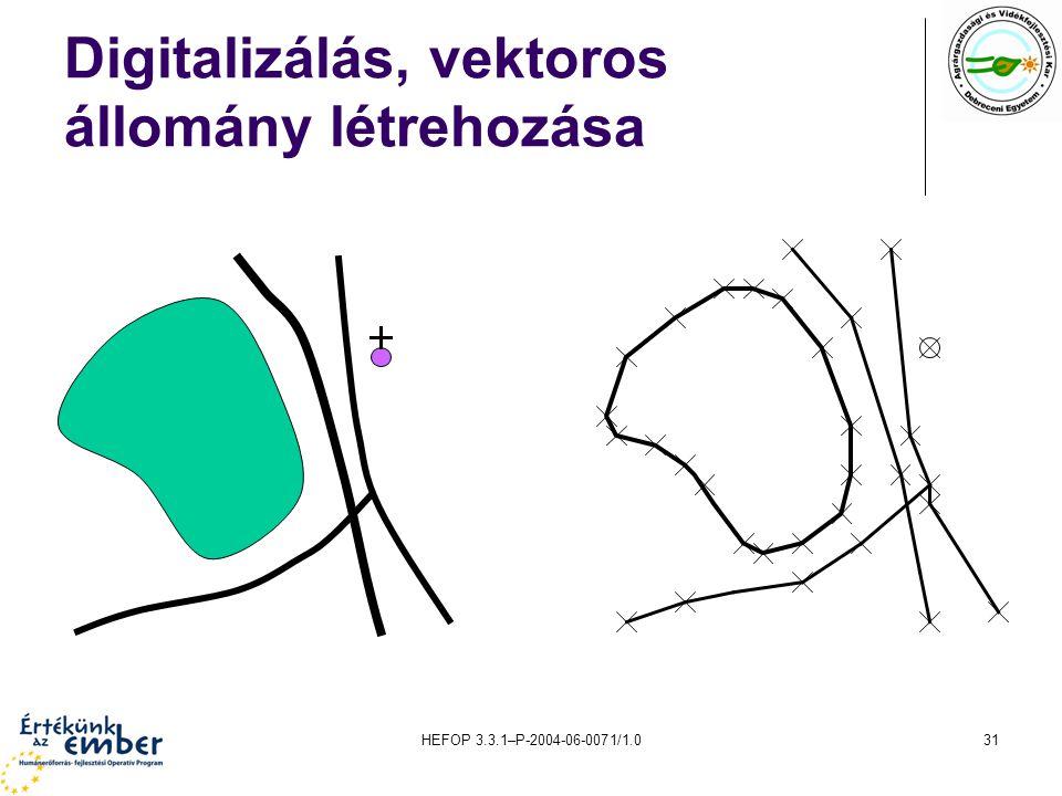 Digitalizálás, vektoros állomány létrehozása
