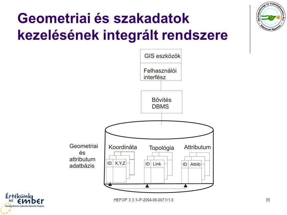 Geometriai és szakadatok kezelésének integrált rendszere