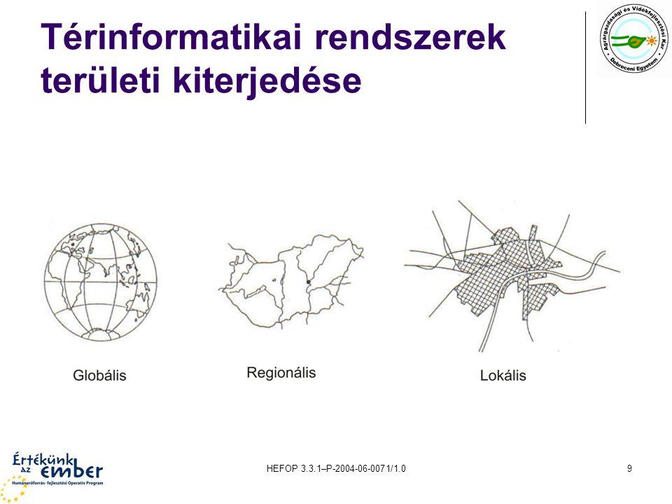 Térinformatikai rendszerek területi kiterjedése