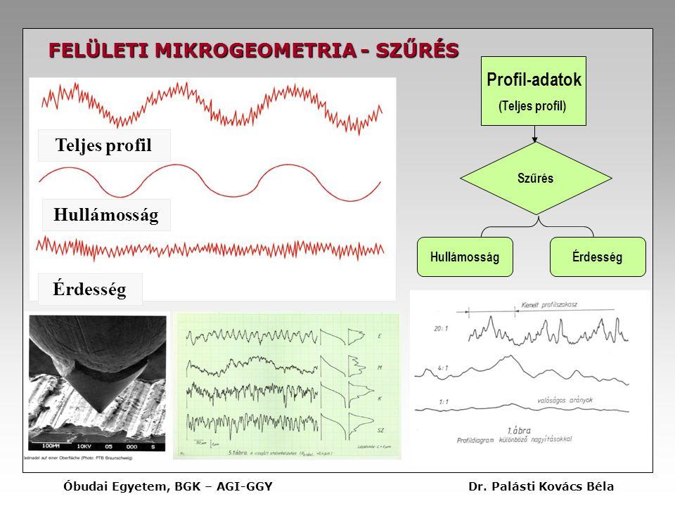 FELÜLETI MIKROGEOMETRIA - SZŰRÉS Profil-adatok Profil-adatok