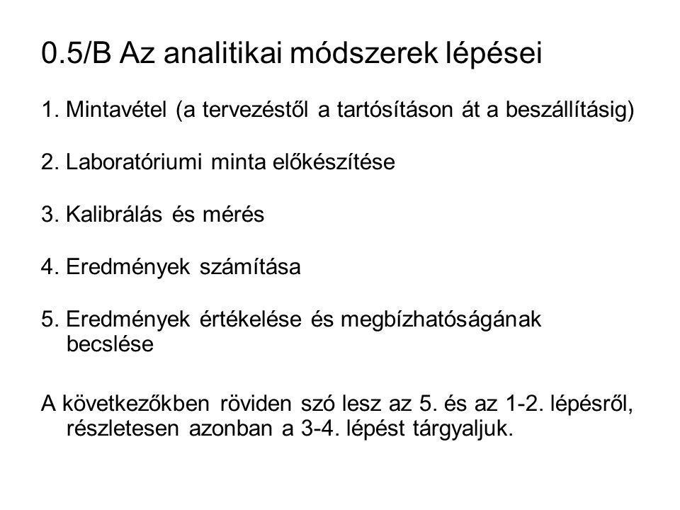 0.5/B Az analitikai módszerek lépései