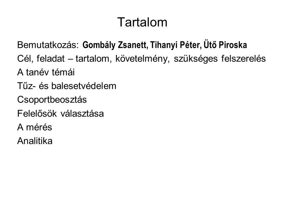 Tartalom Bemutatkozás: Gombály Zsanett, Tihanyi Péter, Ütő Piroska