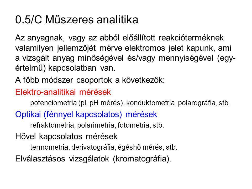 0.5/C Műszeres analitika
