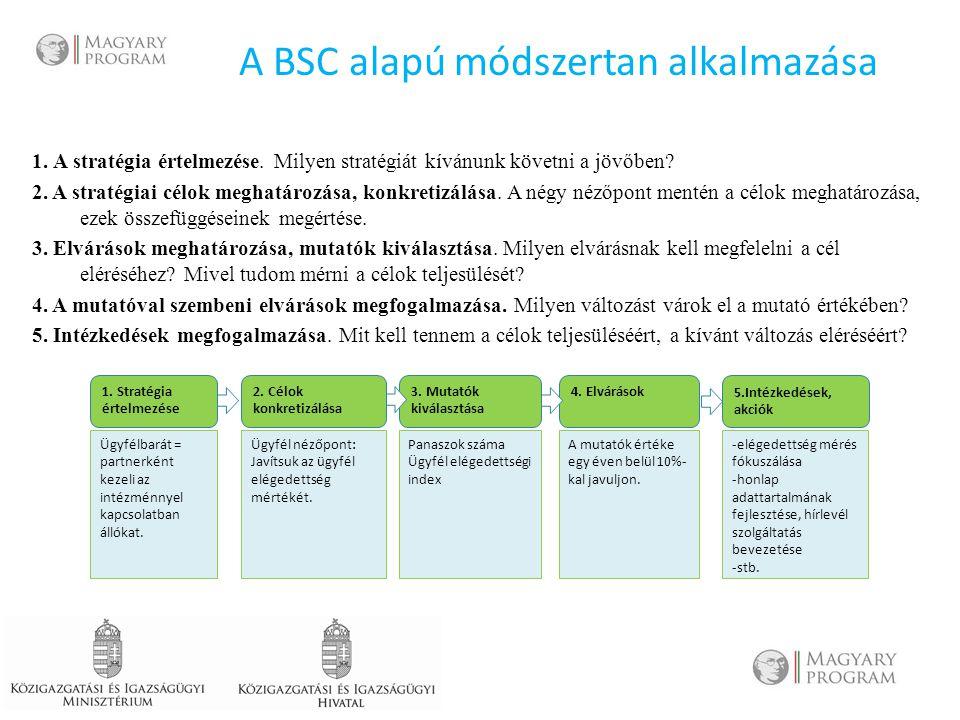 A BSC alapú módszertan alkalmazása