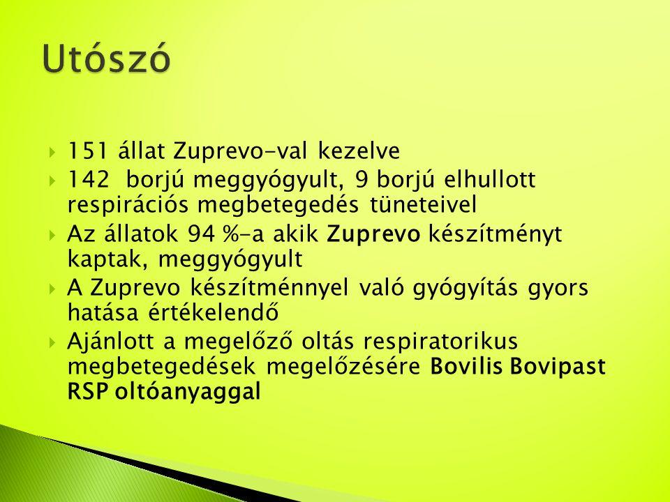 Utószó 151 állat Zuprevo-val kezelve