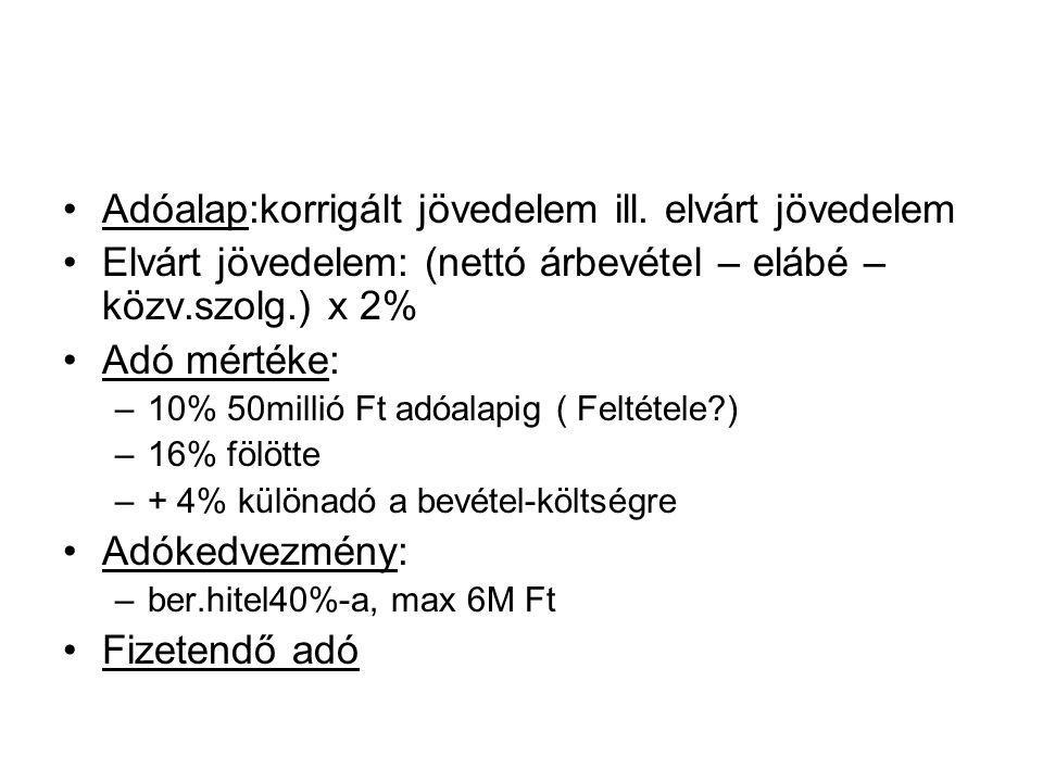 Adóalap:korrigált jövedelem ill. elvárt jövedelem