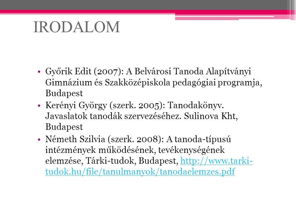 IRODALOM Győrik Edit (2007): A Belvárosi Tanoda Alapítványi Gimnázium és Szakközépiskola pedagógiai programja, Budapest.
