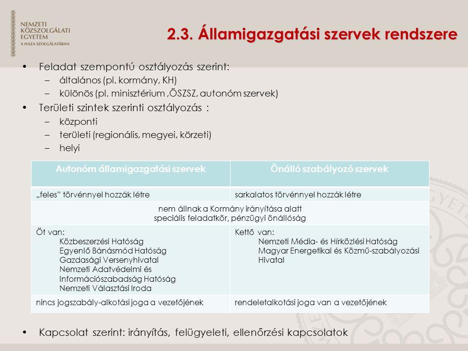 2.3. Államigazgatási szervek rendszere