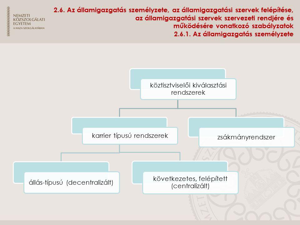 köztisztviselői kiválasztási rendszerek