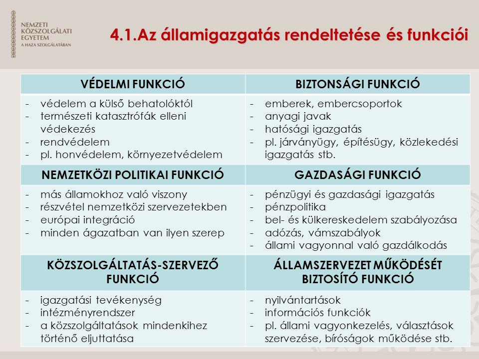 4.1.Az államigazgatás rendeltetése és funkciói