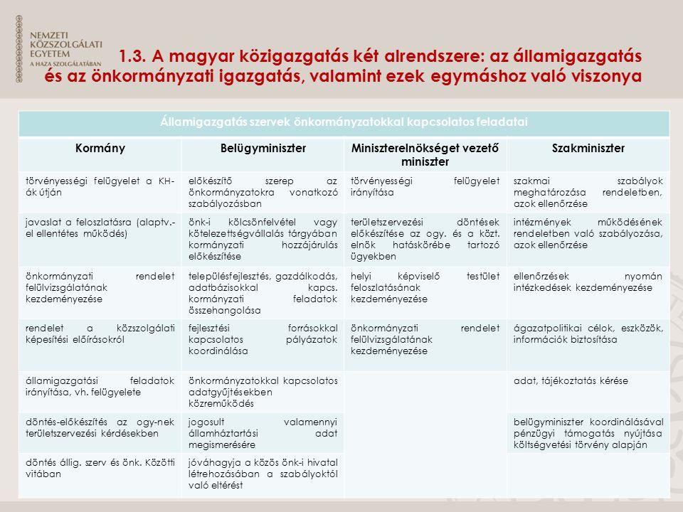 1.3. A magyar közigazgatás két alrendszere: az államigazgatás és az önkormányzati igazgatás, valamint ezek egymáshoz való viszonya