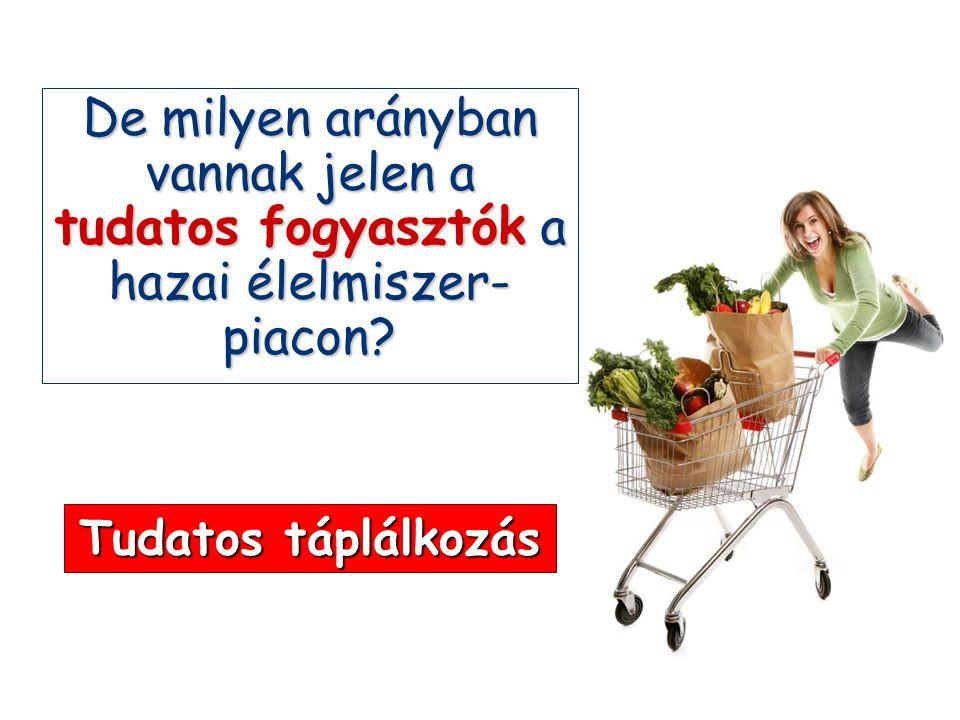 De milyen arányban vannak jelen a tudatos fogyasztók a hazai élelmiszer-piacon