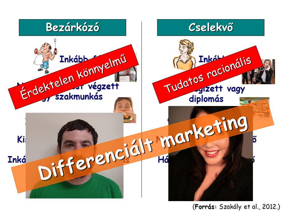 Differenciált marketing