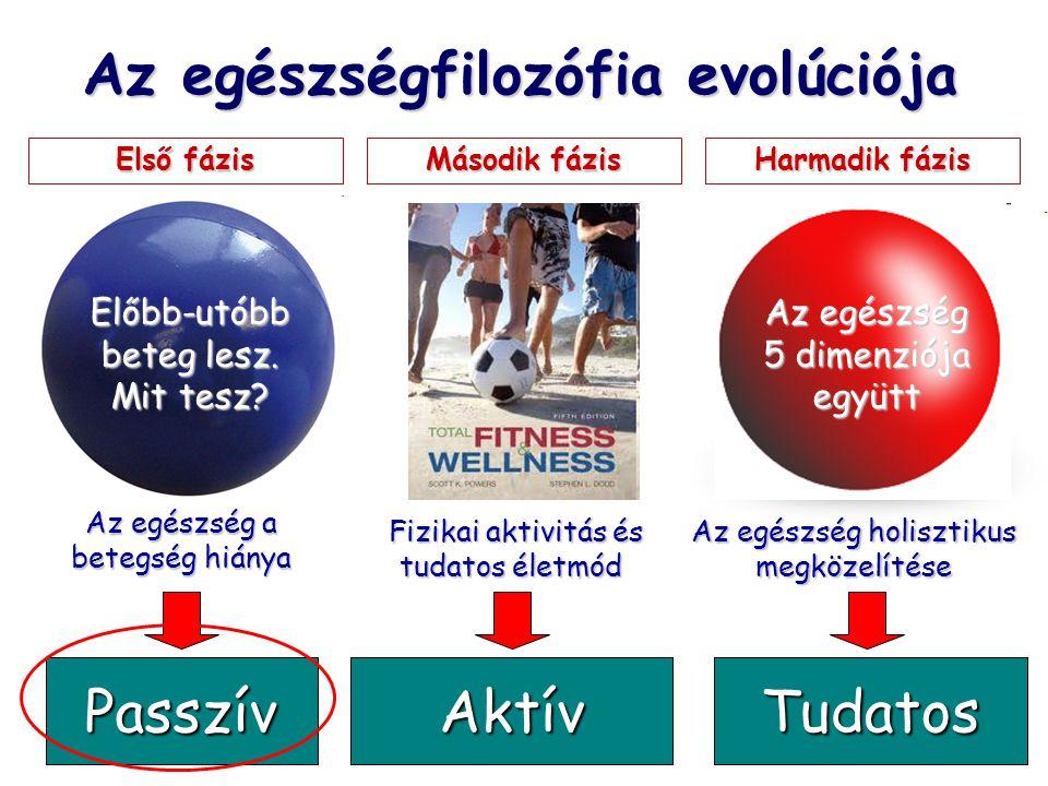 Az egészségfilozófia evolúciója