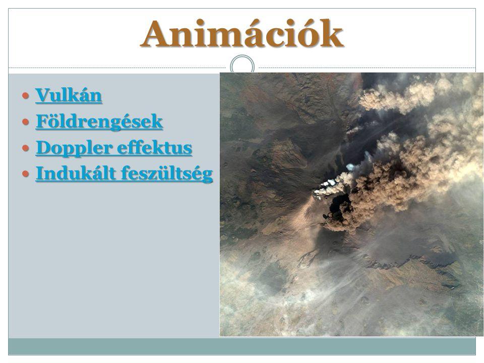Animációk Vulkán Földrengések Doppler effektus Indukált feszültség