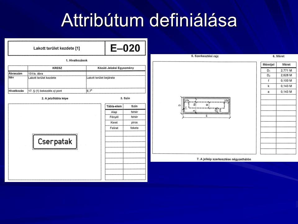 Attribútum definiálása