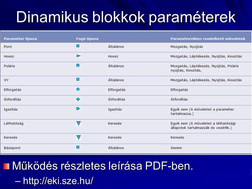 Dinamikus blokkok paraméterek