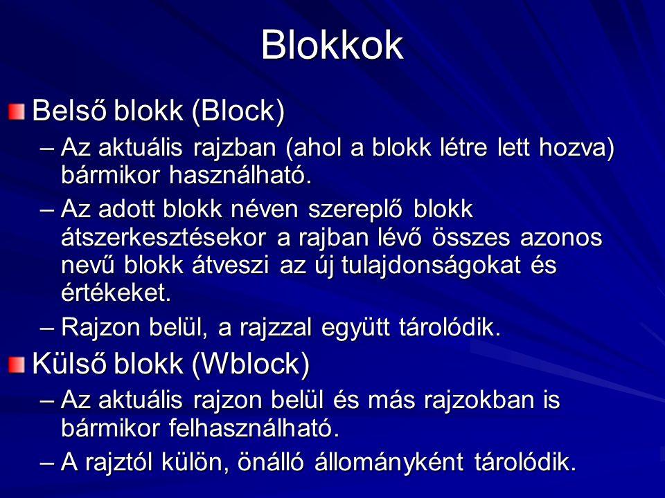 Blokkok Belső blokk (Block) Külső blokk (Wblock)