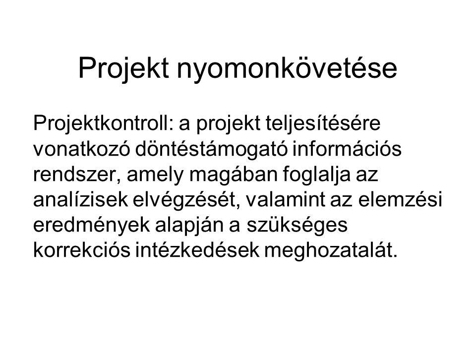 Projekt nyomonkövetése