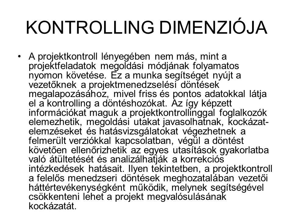 KONTROLLING DIMENZIÓJA