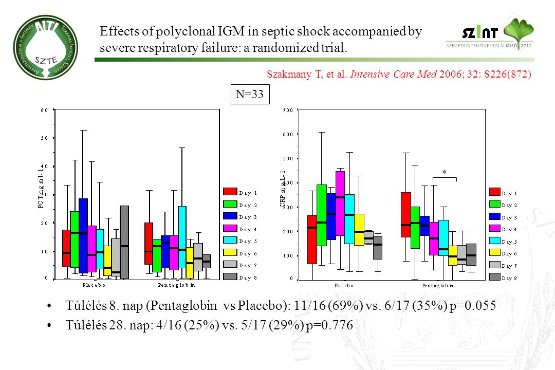 Effects of polyclonal IGM in septic shock accompanied by