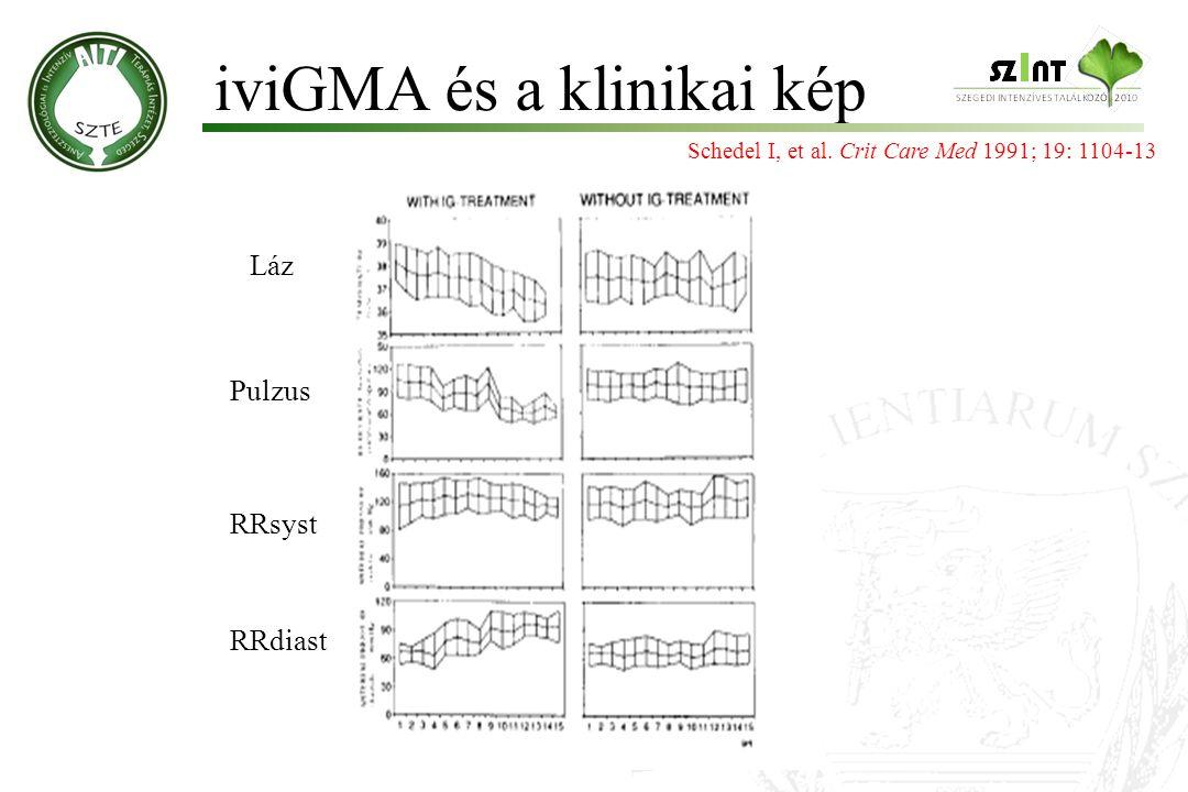 iviGMA és a klinikai kép