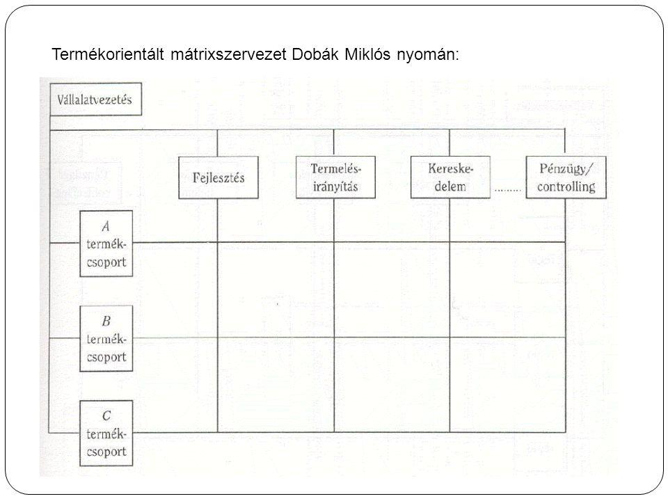 Termékorientált mátrixszervezet Dobák Miklós nyomán: