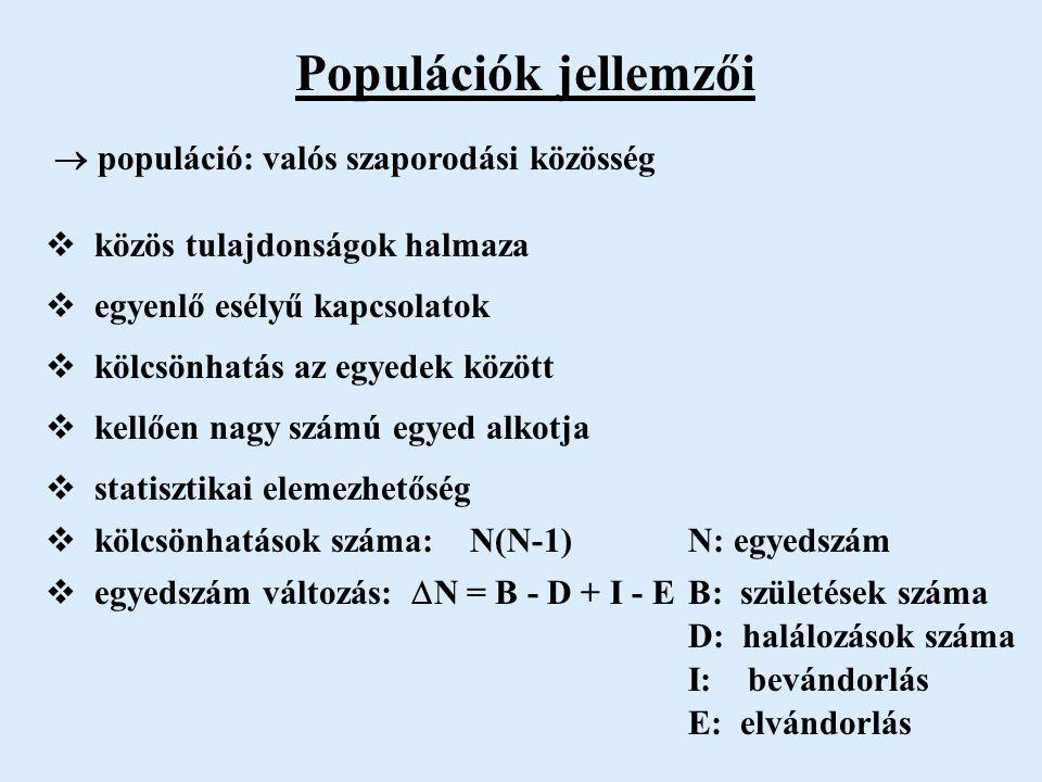 Populációk jellemzői  populáció: valós szaporodási közösség