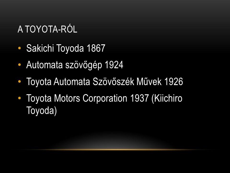 Toyota Automata Szövőszék Művek 1926
