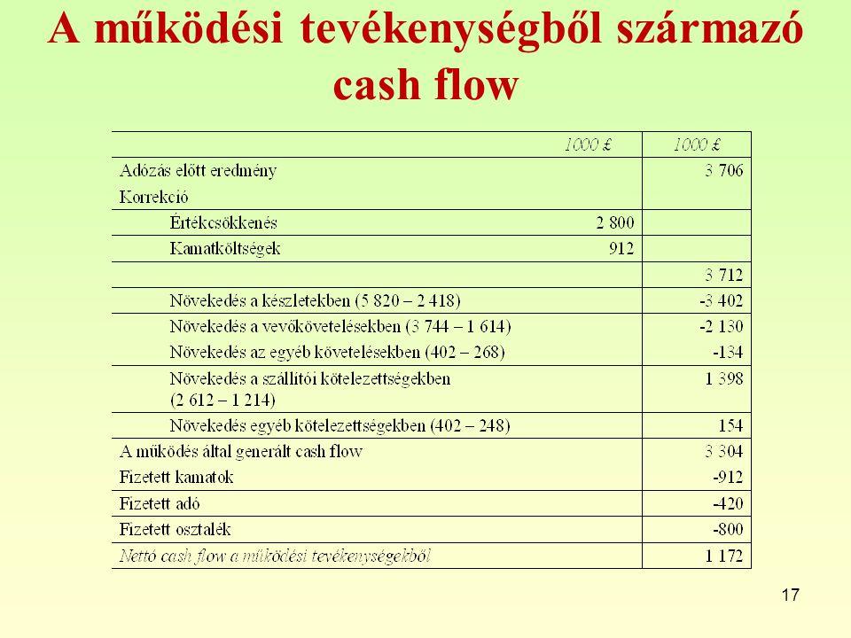 A működési tevékenységből származó cash flow