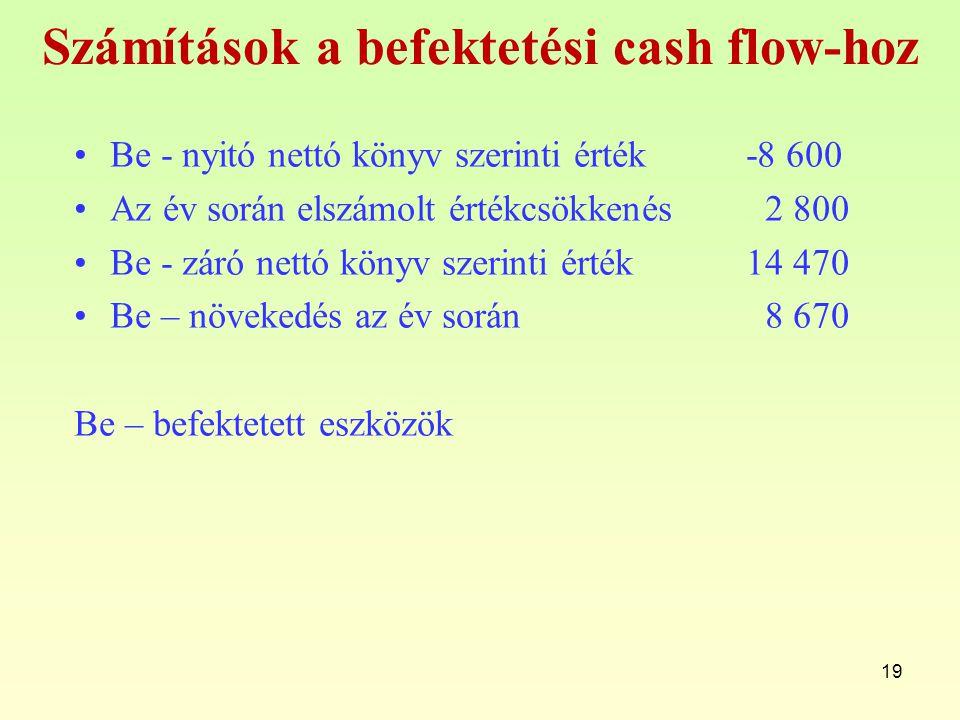 Számítások a befektetési cash flow-hoz