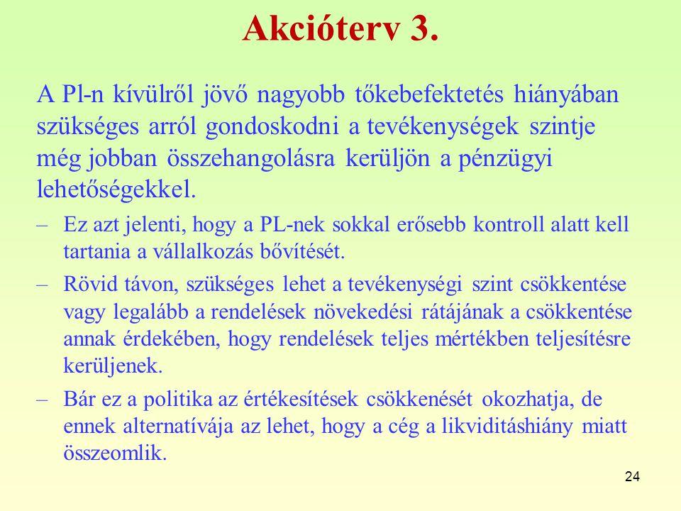 Akcióterv 3.
