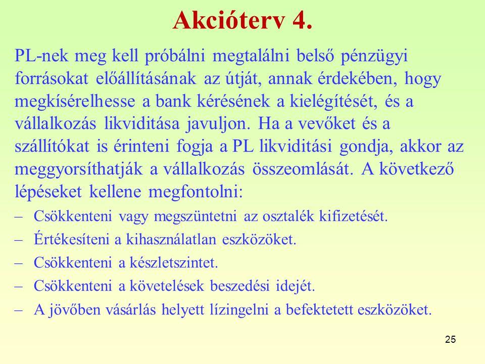 Akcióterv 4.