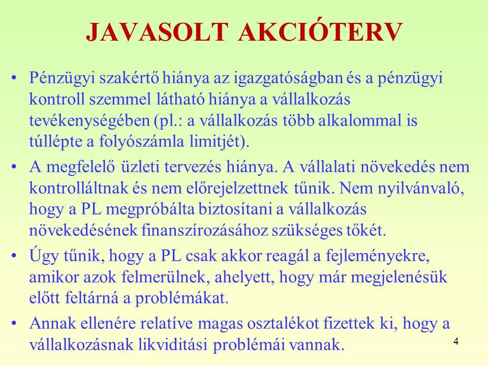 JAVASOLT AKCIÓTERV