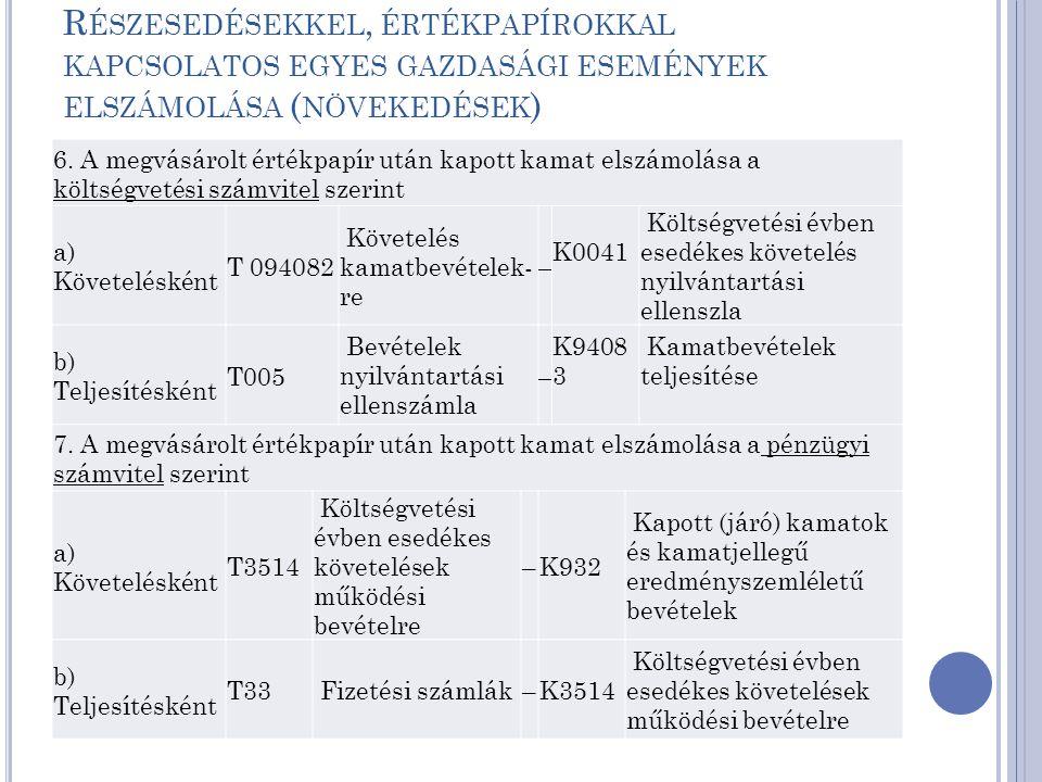 Részesedésekkel, értékpapírokkal kapcsolatos egyes gazdasági események elszámolása (növekedések)