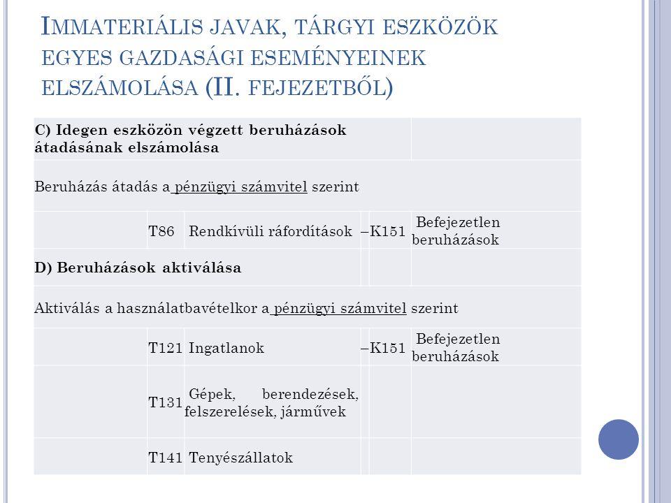 Immateriális javak, tárgyi eszközök egyes gazdasági eseményeinek elszámolása (II. fejezetből)