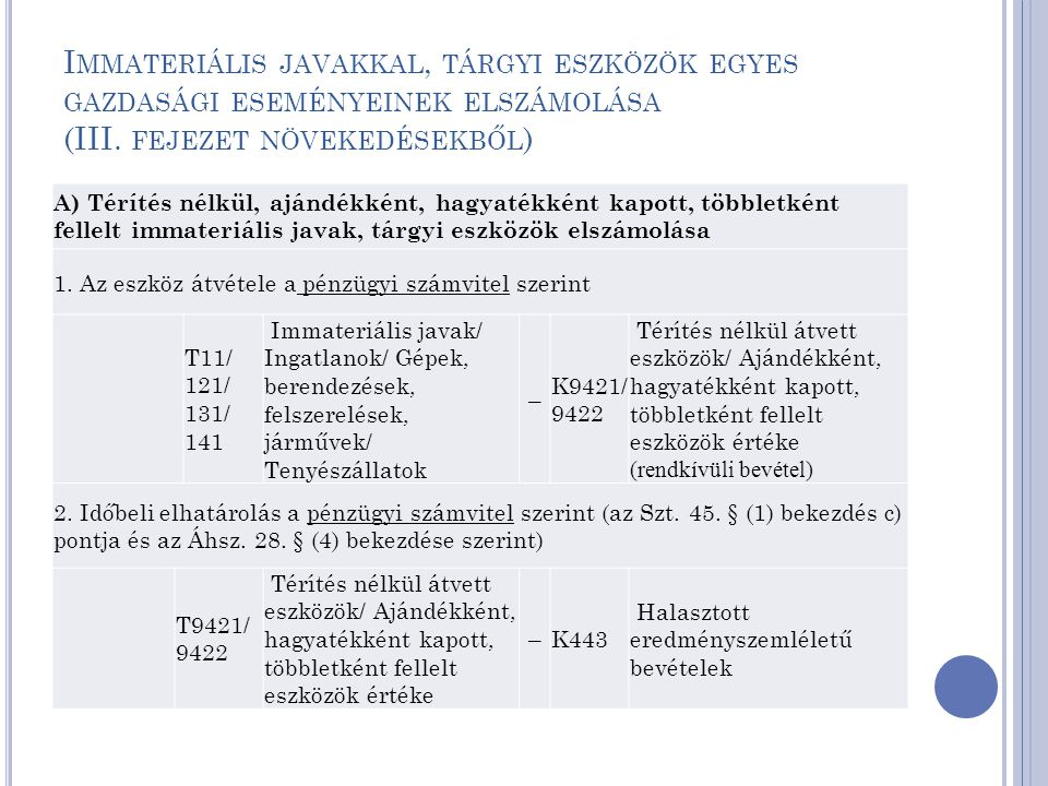 Immateriális javakkal, tárgyi eszközök egyes gazdasági eseményeinek elszámolása (III. fejezet növekedésekből)