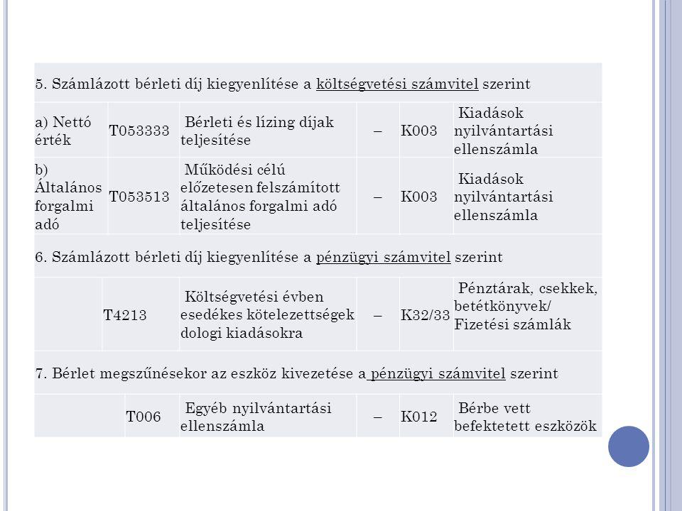 5. Számlázott bérleti díj kiegyenlítése a költségvetési számvitel szerint