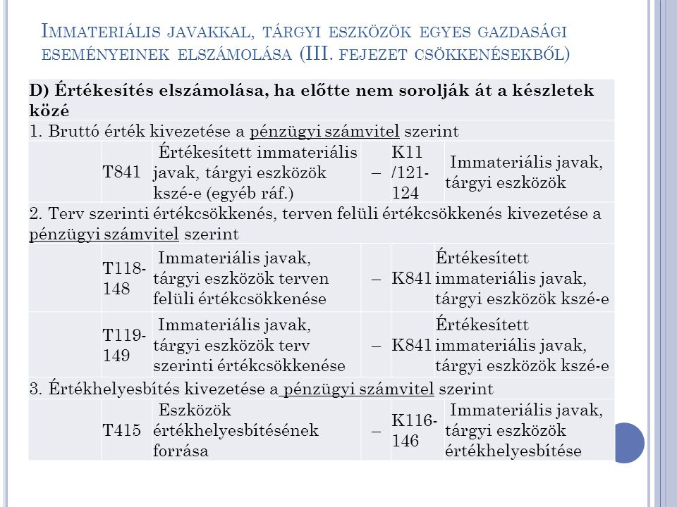 Immateriális javakkal, tárgyi eszközök egyes gazdasági eseményeinek elszámolása (III. fejezet csökkenésekből)