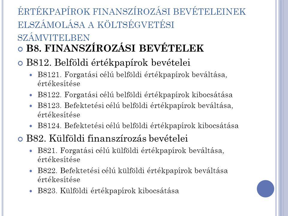 értékpapírok finanszírozási bevételeinek elszámolása a költségvetési számvitelben