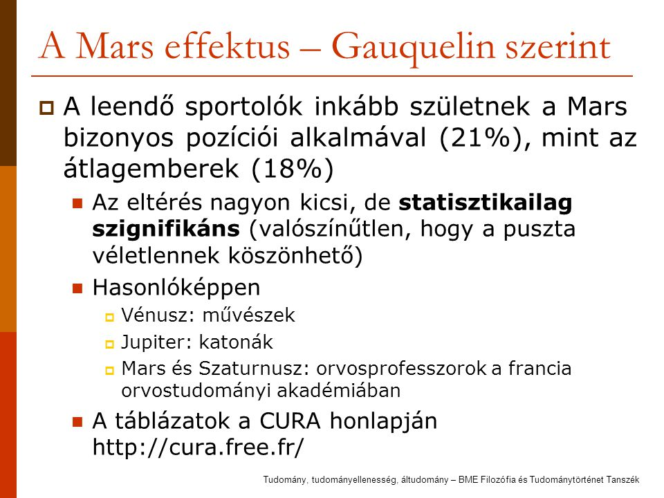 A Mars effektus – Gauquelin szerint