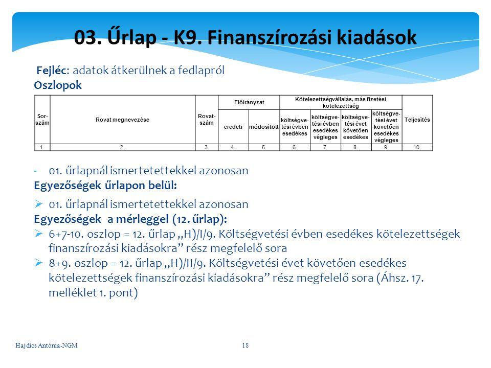 03. Űrlap - K9. Finanszírozási kiadások