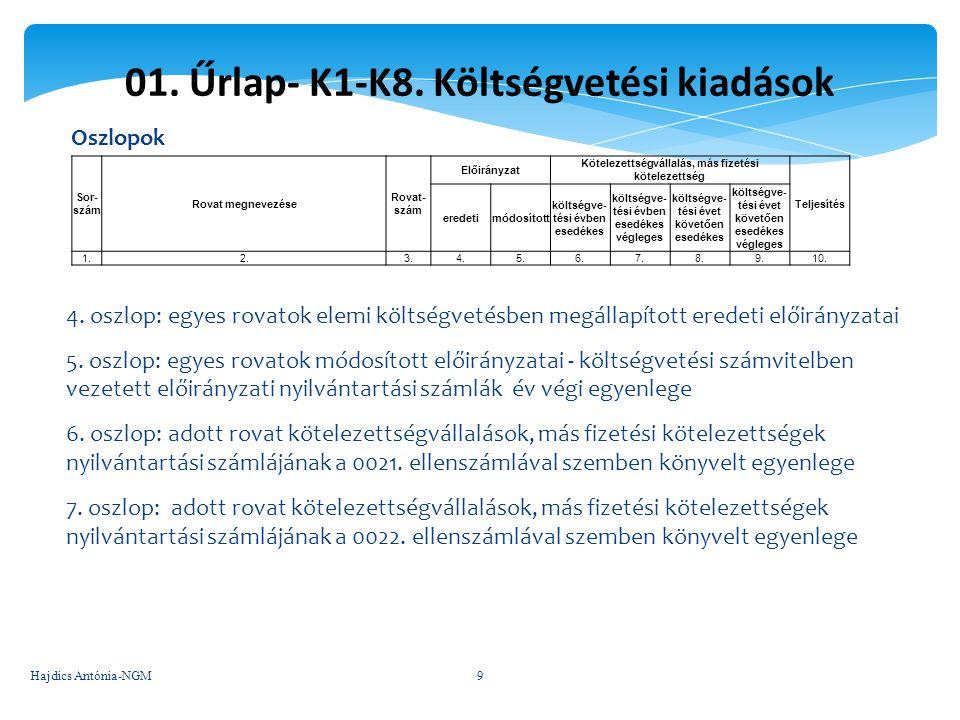 01. Űrlap- K1-K8. Költségvetési kiadások