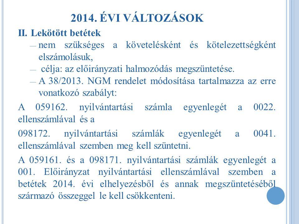 2014. ÉVI VÁLTOZÁSOK II. Lekötött betétek