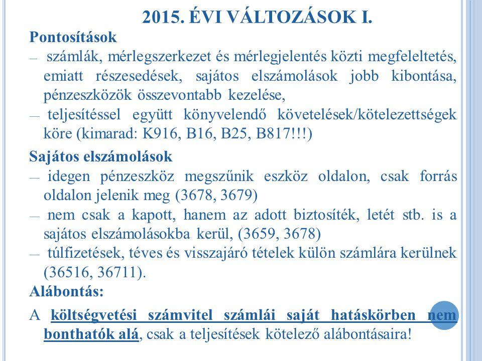 2015. ÉVI VÁLTOZÁSOK I. Pontosítások