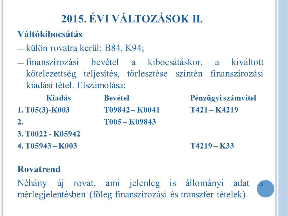 2015. ÉVI VÁLTOZÁSOK II. Váltókibocsátás