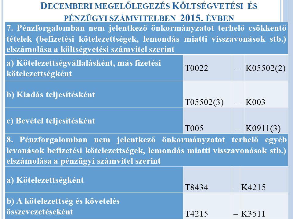 Decemberi megelőlegezés Költségvetési és pénzügyi számvitelben 2015
